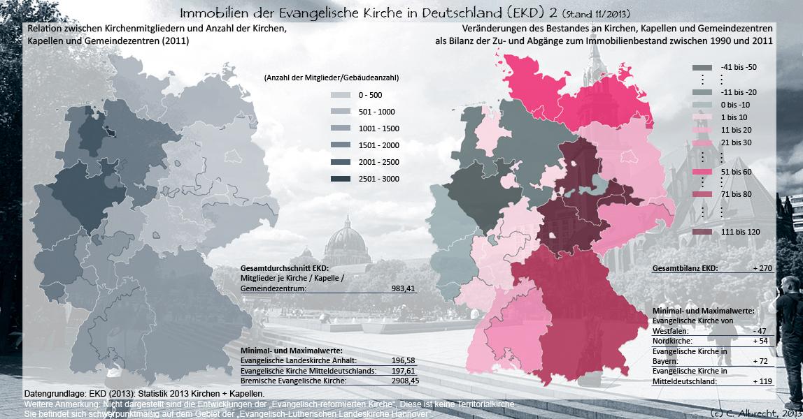 Immobilienbestand der EKD in Relation zu den Mitgliedern der Landeskirchen und in Veränderung 1990 – 2011